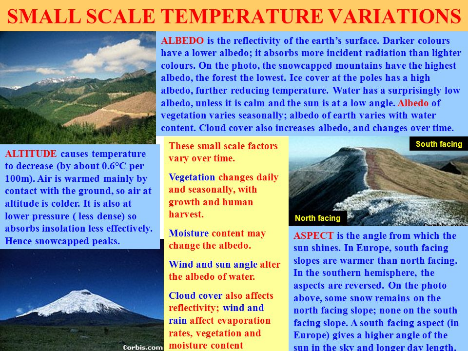 SMALL SCALE TEMPERATURE VARIATIONS