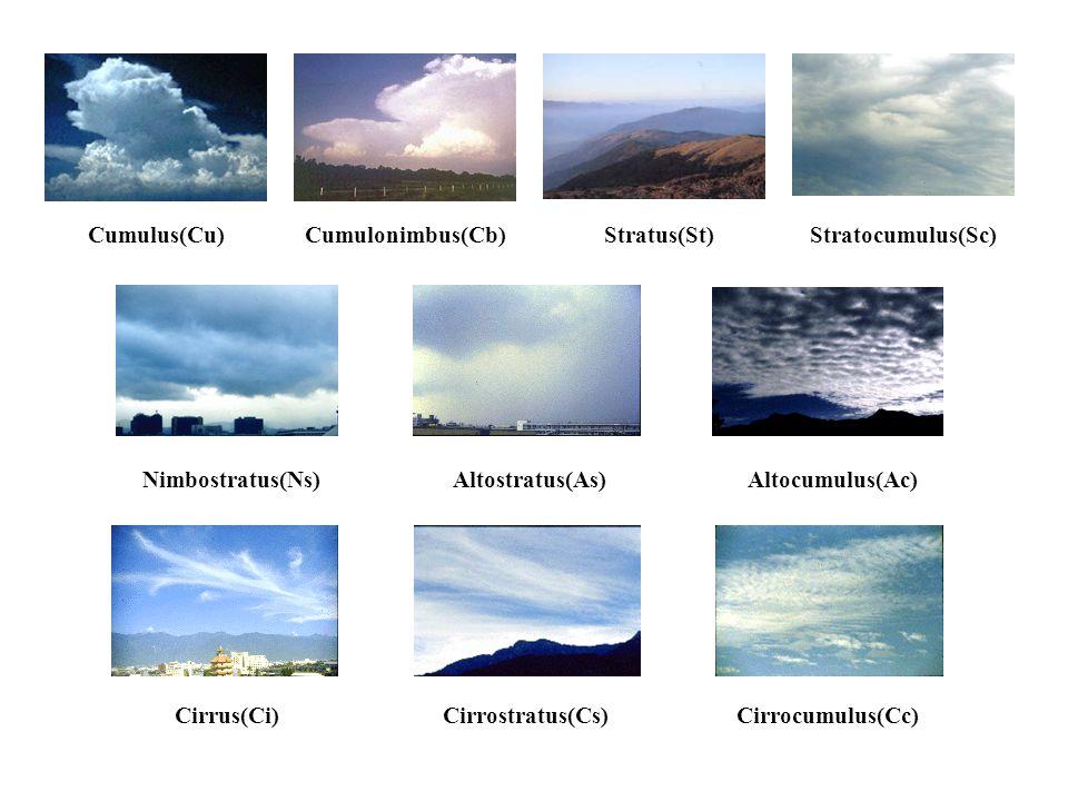 Cumulus(Cu) Cumulonimbus(Cb) Stratus(St) Stratocumulus(Sc) Nimbostratus(Ns) Altostratus(As) Altocumulus(Ac)