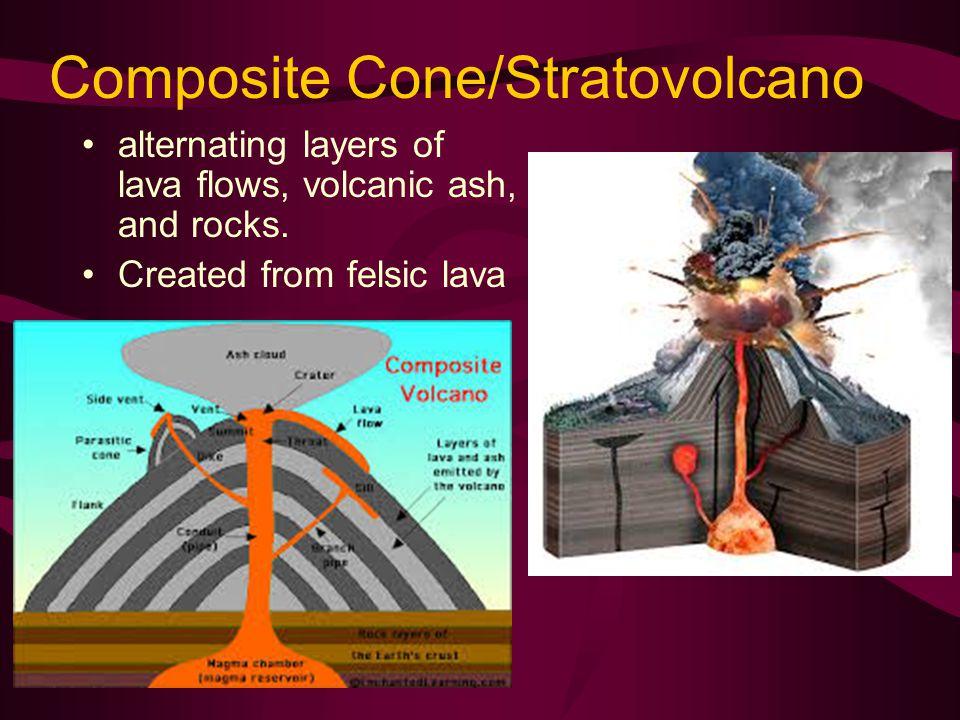 Composite Cone/Stratovolcano