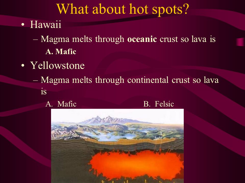 What about hot spots Hawaii Yellowstone
