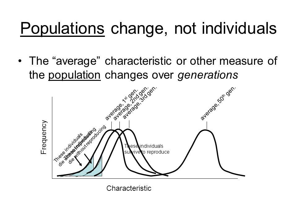 Populations change, not individuals