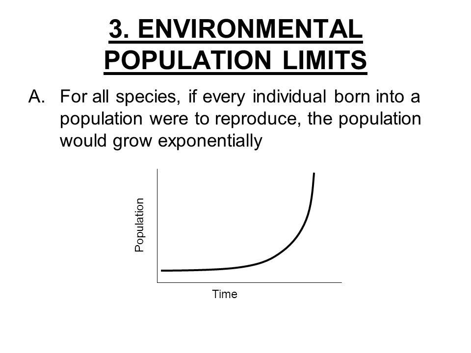 3. ENVIRONMENTAL POPULATION LIMITS
