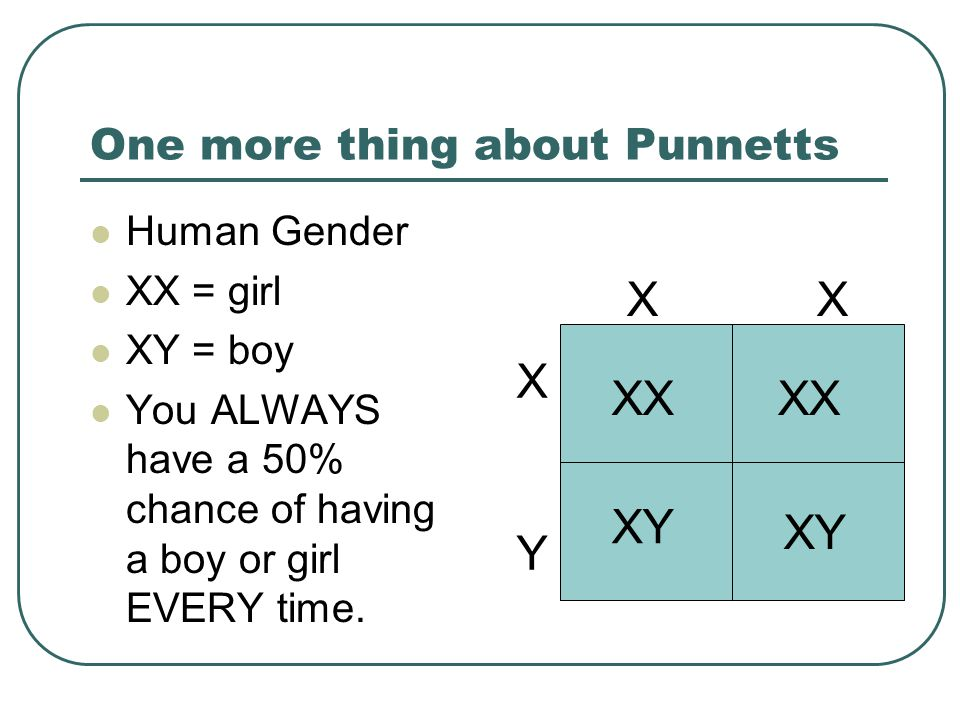 One more thing about Punnetts