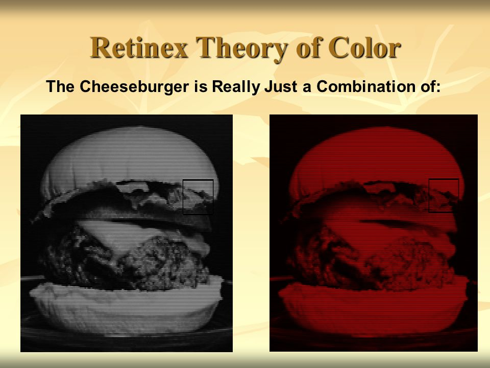 Retinex Theory of Color