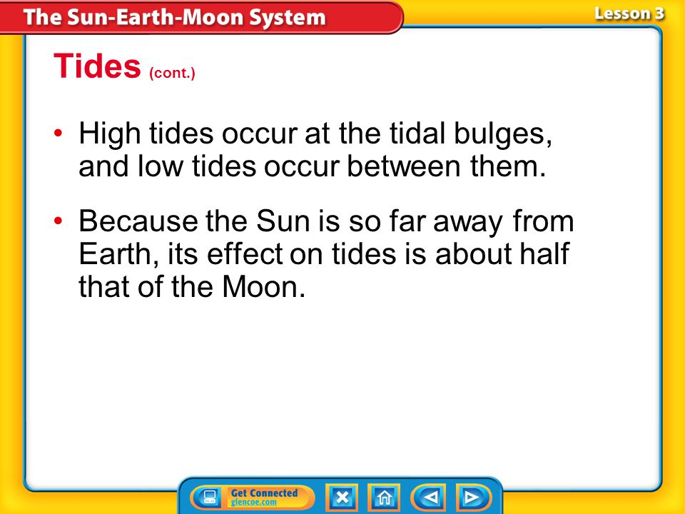 Tides (cont.) High tides occur at the tidal bulges, and low tides occur between them.