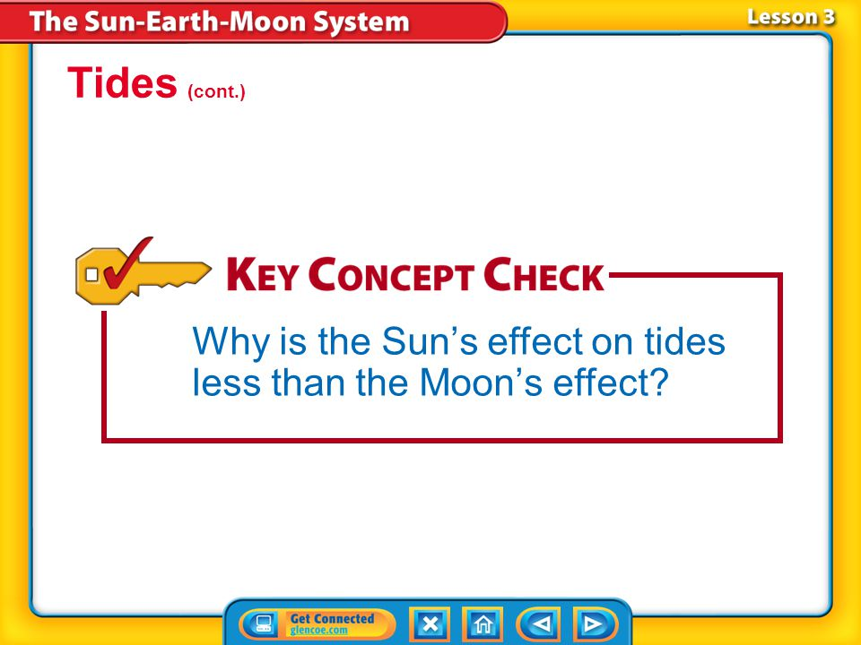 Tides (cont.) Why is the Sun's effect on tides less than the Moon's effect Lesson 3-4