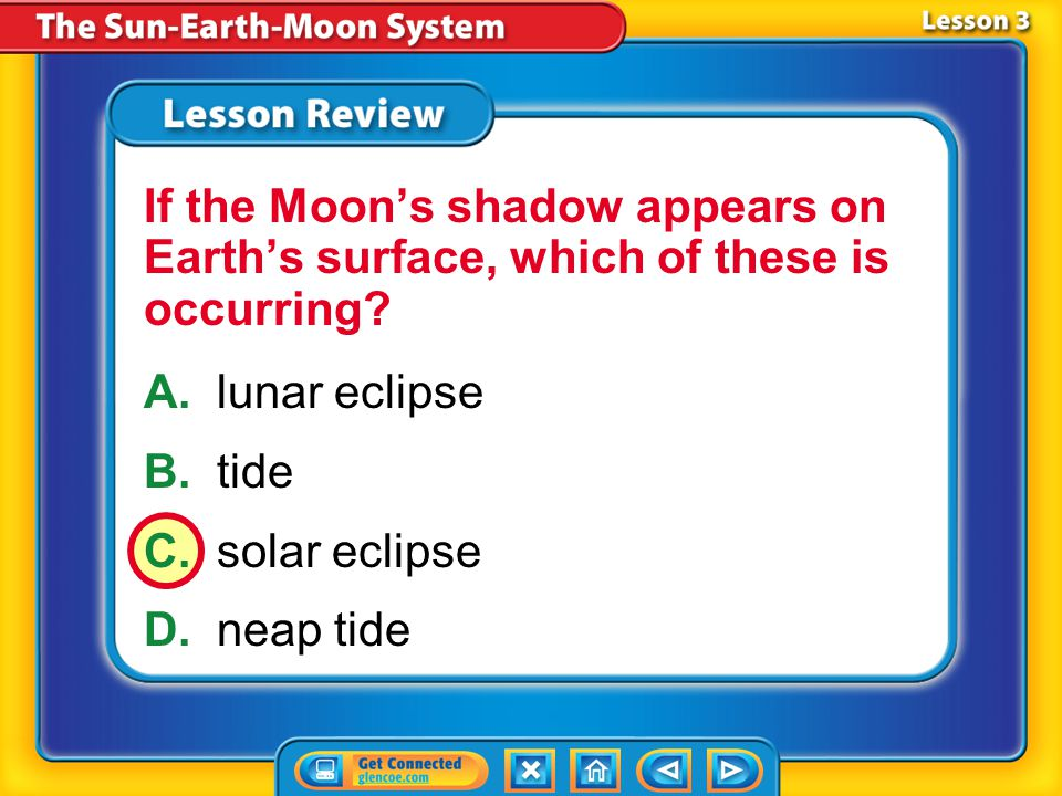 If the Moon's shadow appears on Earth's surface, which of these is occurring
