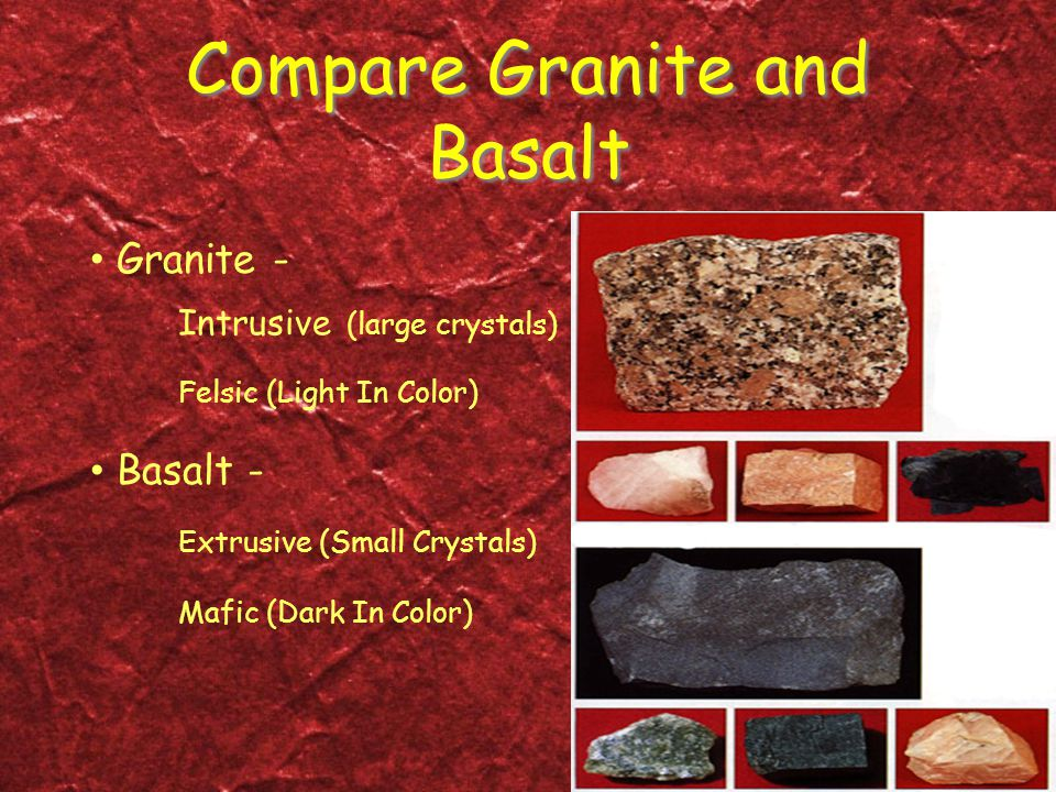 Compare Granite and Basalt