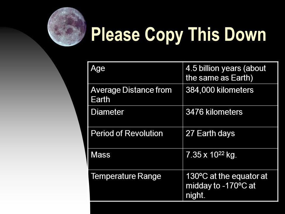 Please Copy This Down Age 4.5 billion years (about the same as Earth)