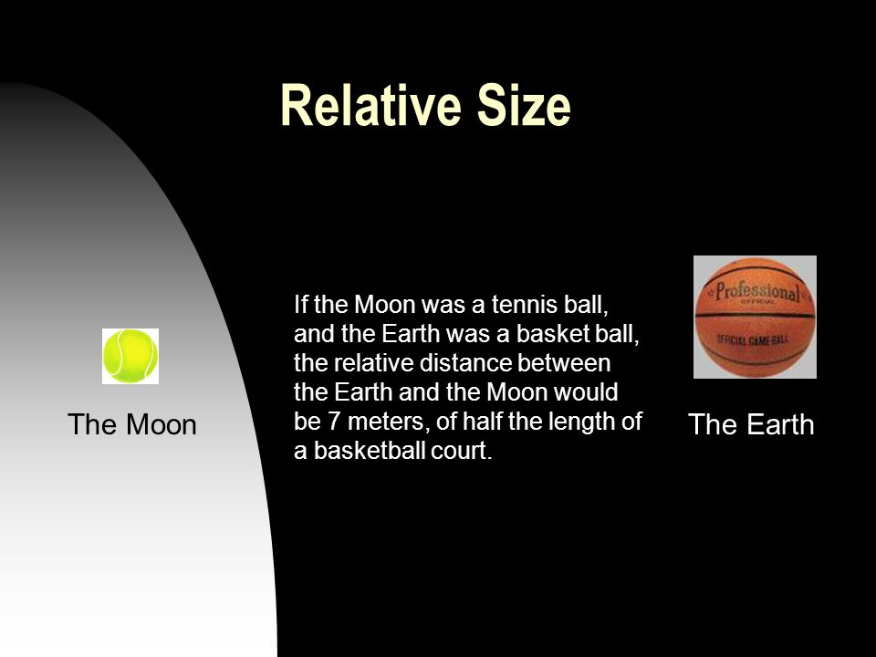 Relative Size The Moon The Earth