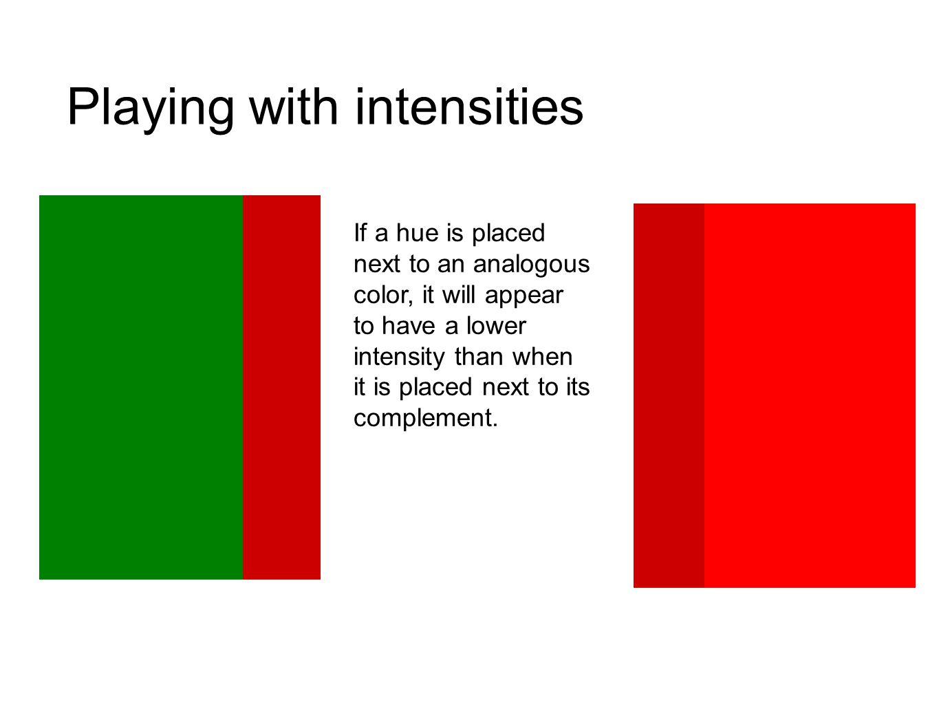 Playing with intensities