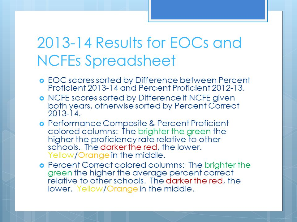 2013-14 Results for EOCs and NCFEs Spreadsheet