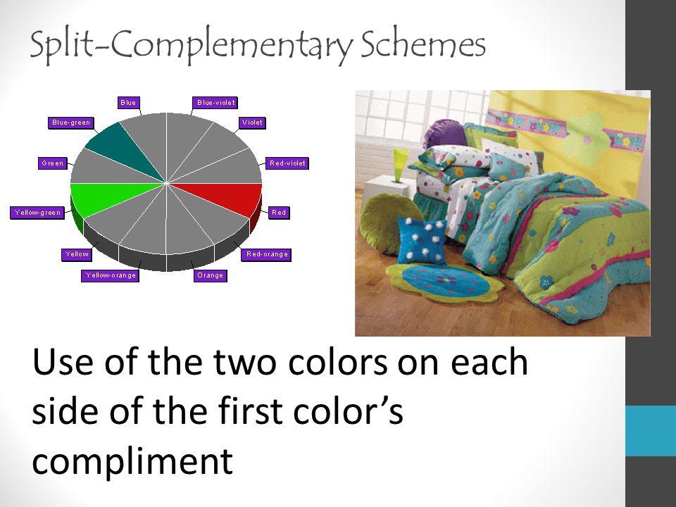 Split-Complementary Schemes