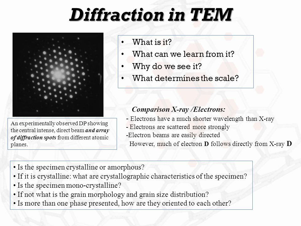 Diffraction in TEM What is it What can we learn from it
