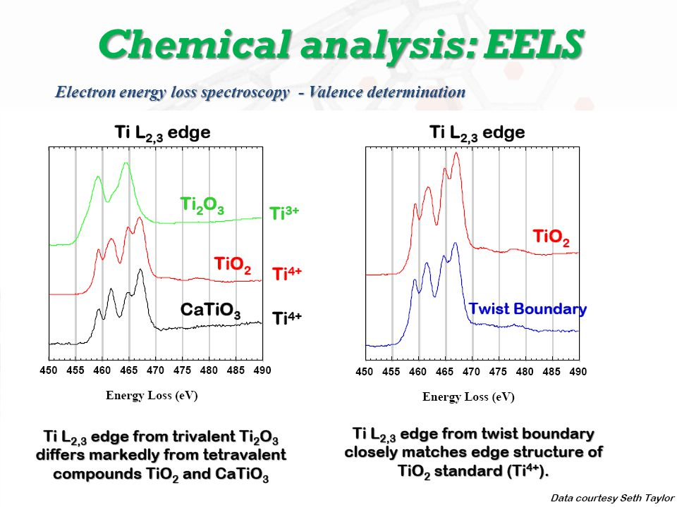 Chemical analysis: EELS