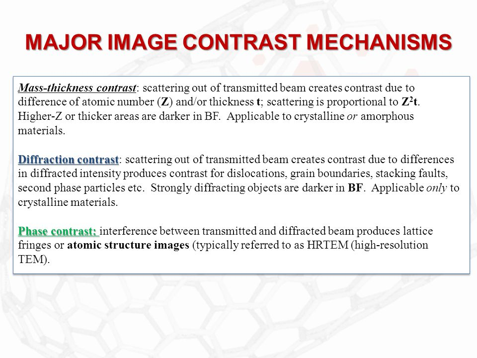 MAJOR IMAGE CONTRAST MECHANISMS