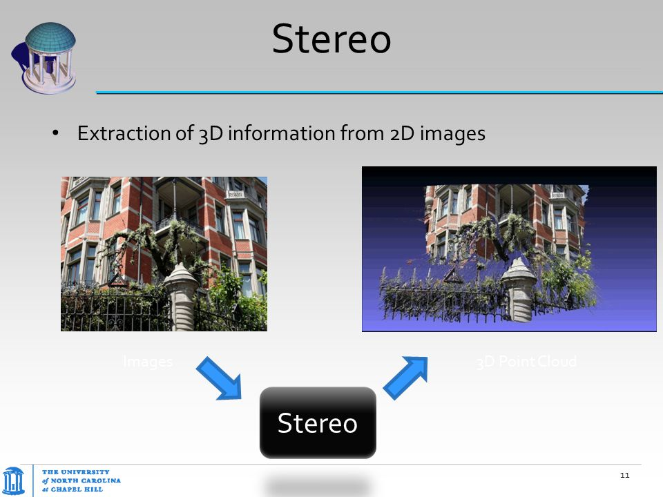 Stereo Stereo Extraction of 3D information from 2D images Images