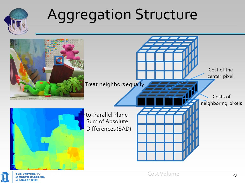Aggregation Structure