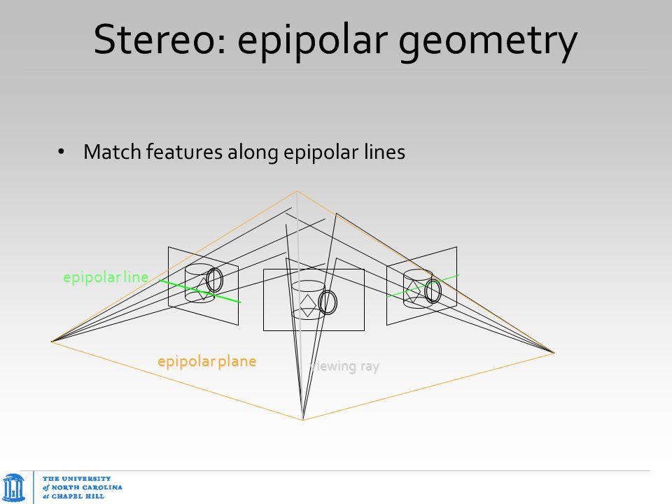 Stereo: epipolar geometry