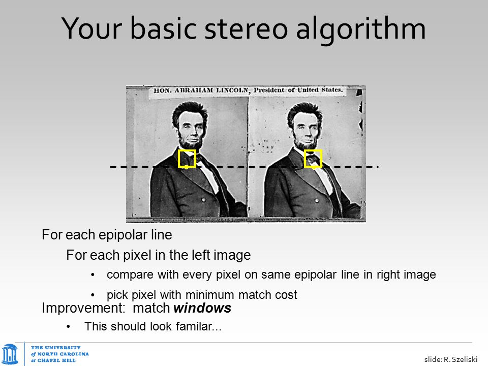 Your basic stereo algorithm