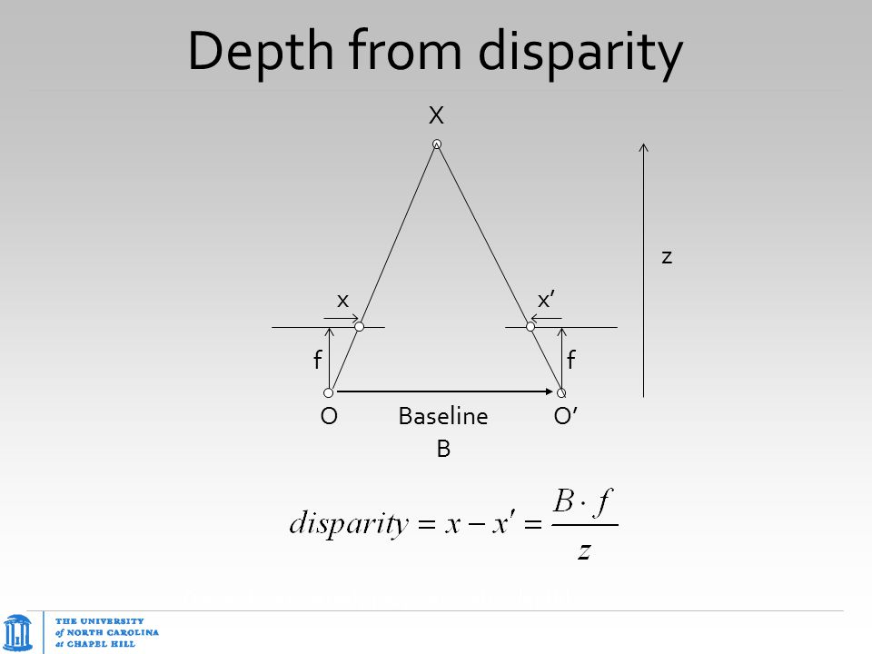 Depth from disparity f x x' Baseline B z O O' X