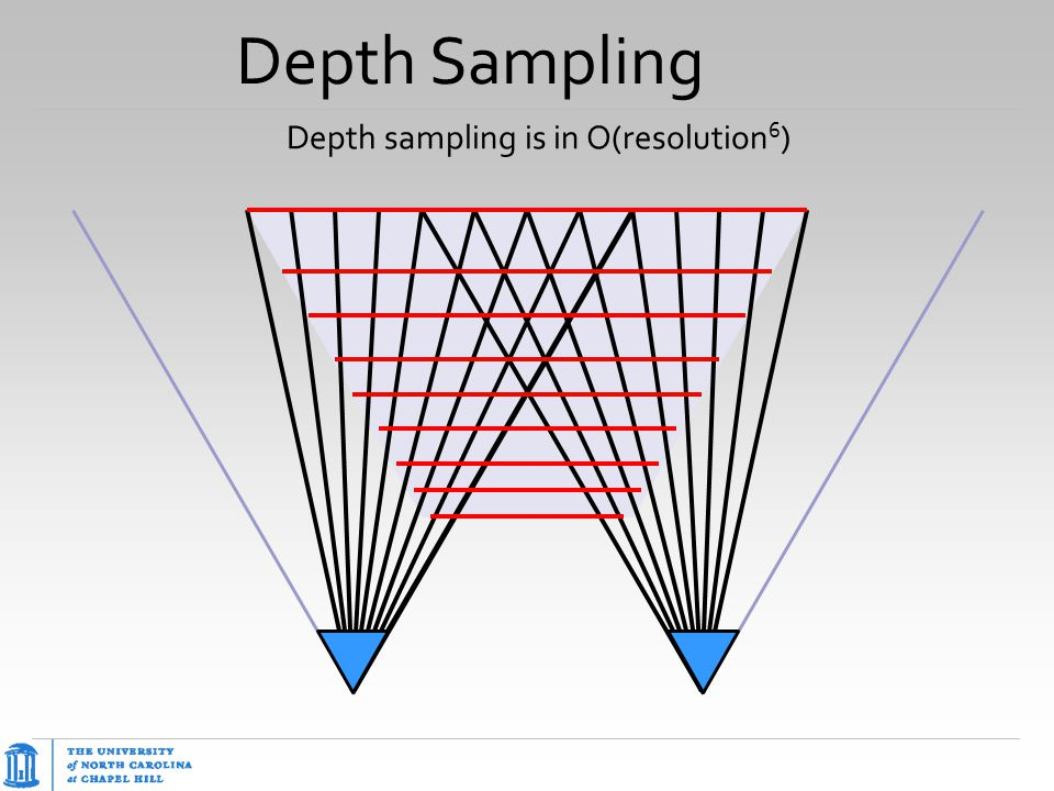 Depth sampling is in O(resolution6)