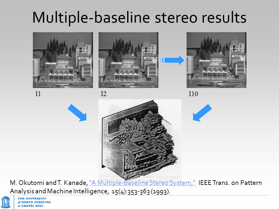 Multiple-baseline stereo results
