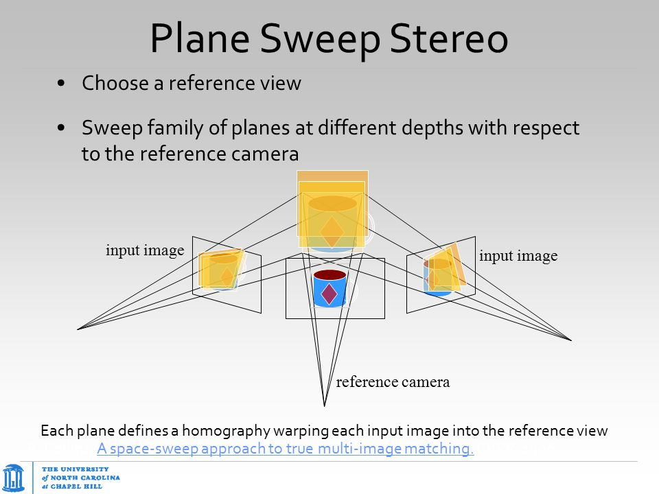 Plane Sweep Stereo Choose a reference view