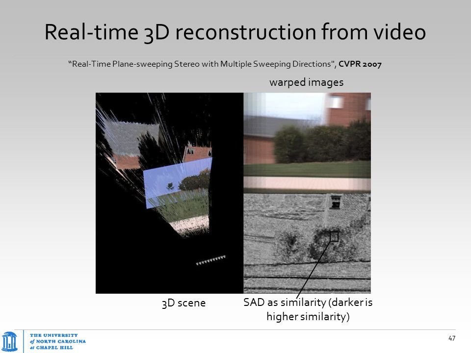 Real-time 3D reconstruction from video