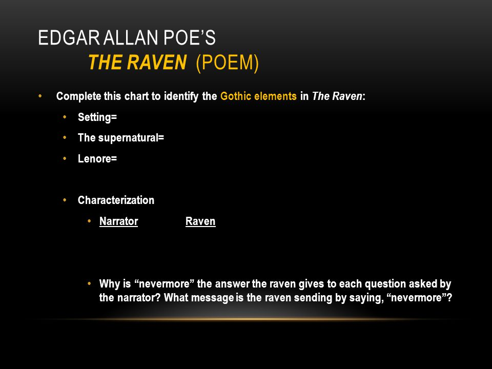 Edgar AllAn Poe's The Raven (poem)