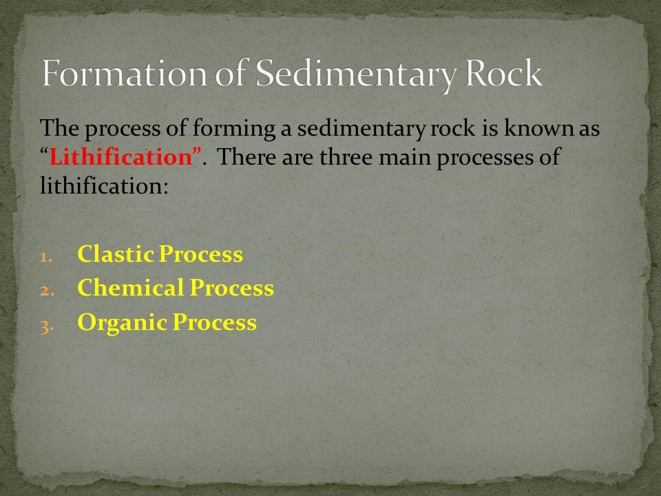 Formation of Sedimentary Rock