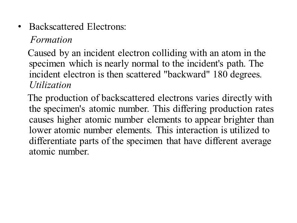 Backscattered Electrons: