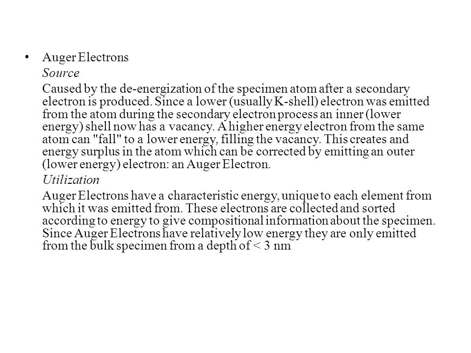 Auger Electrons Source.