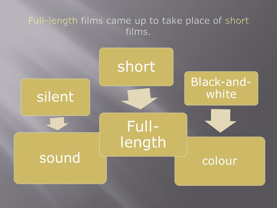 Full-length films came up to take place of short films.