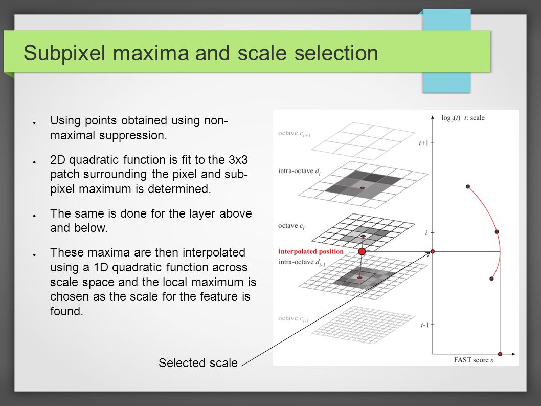 Subpixel maxima and scale selection