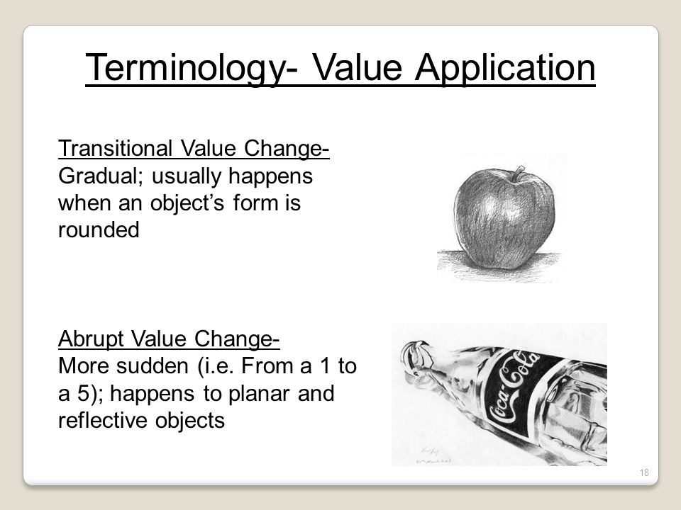 Terminology- Value Application