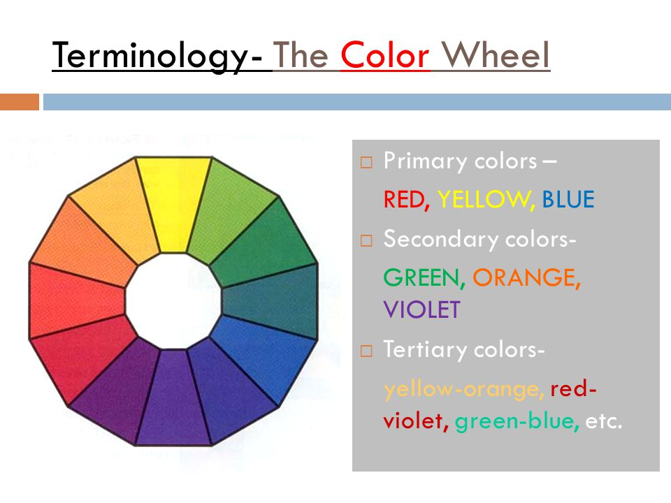 Terminology- The Color Wheel