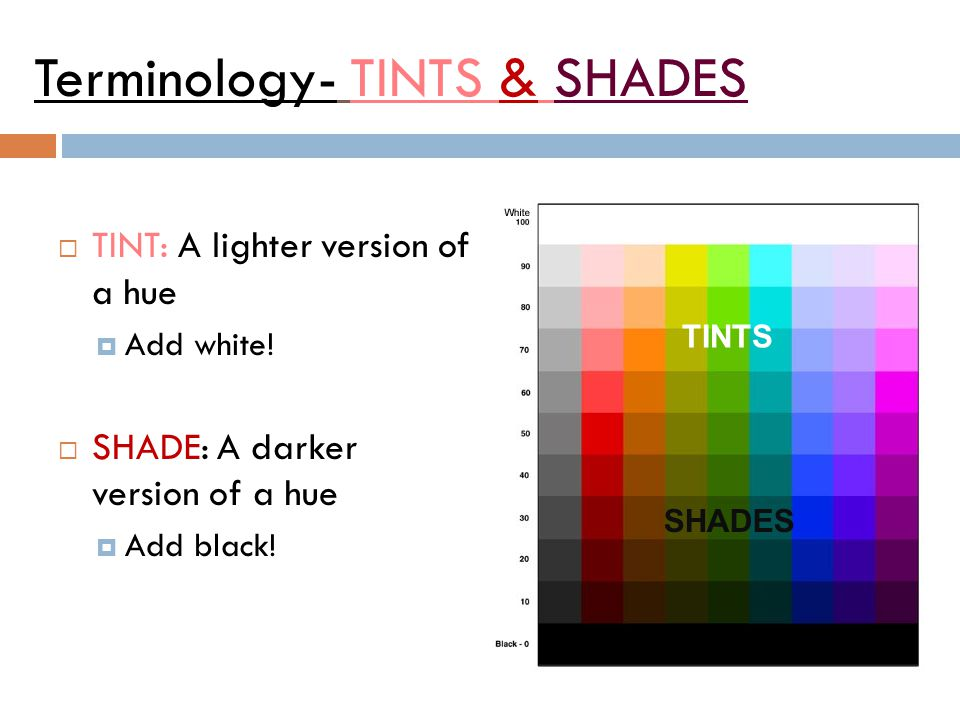 Terminology- TINTS & SHADES