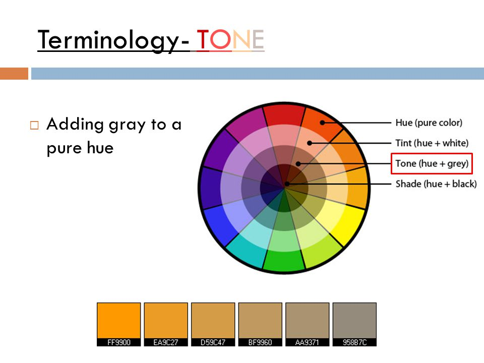 Terminology- TONE Adding gray to a pure hue