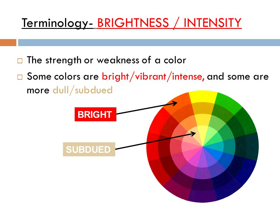 Terminology- BRIGHTNESS / INTENSITY