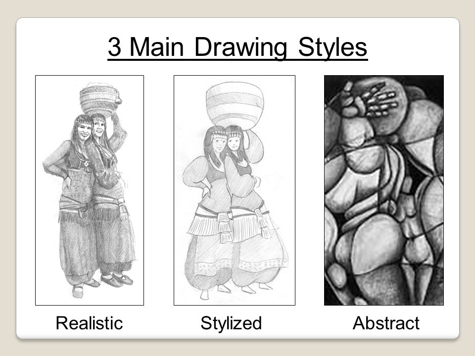 3 Main Drawing Styles Realistic Stylized Abstract