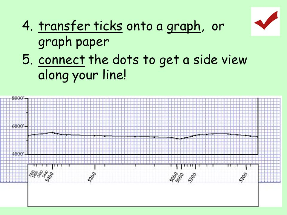 transfer ticks onto a graph, or graph paper