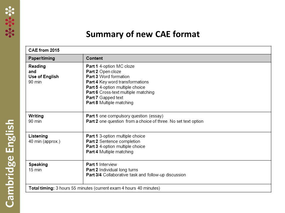 Summary of new CAE format