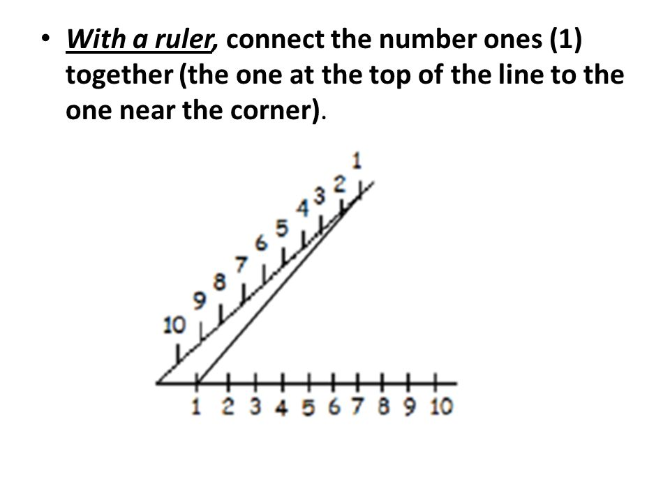 With a ruler, connect the number ones (1) together (the one at the top of the line to the one near the corner).
