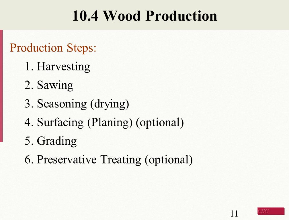 10.4 Wood Production