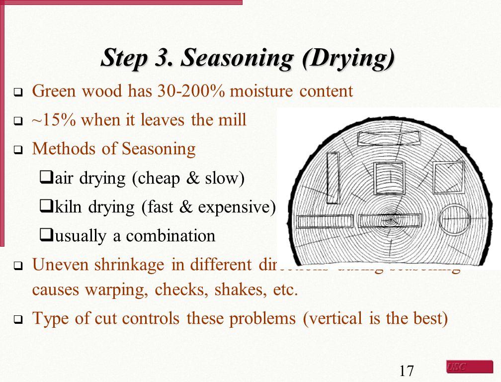 Step 3. Seasoning (Drying)