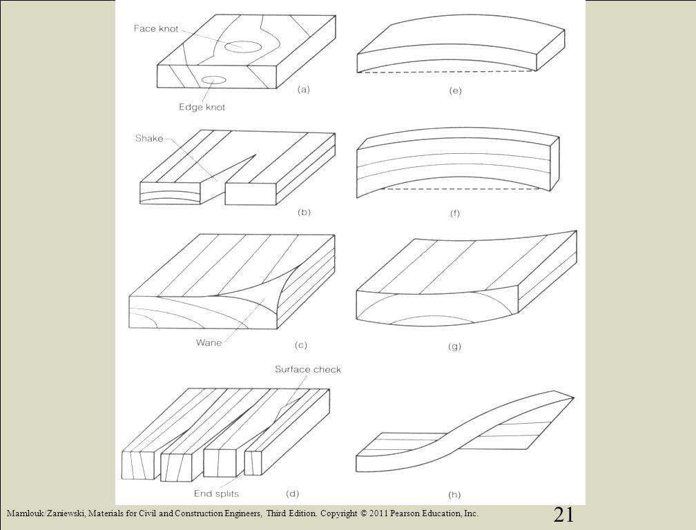 Mamlouk/Zaniewski, Materials for Civil and Construction Engineers, Third Edition.
