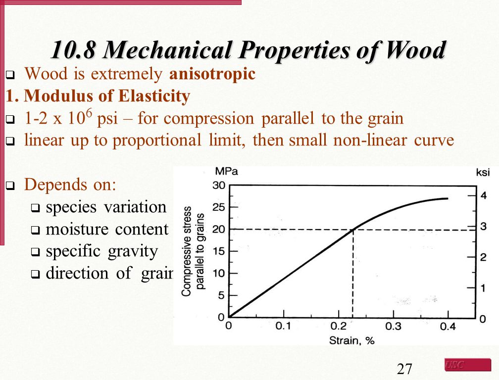 10.8 Mechanical Properties of Wood