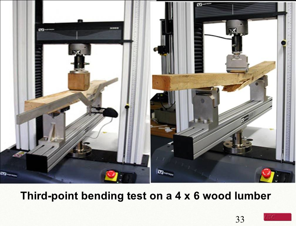 Third-point bending test on a 4 x 6 wood lumber