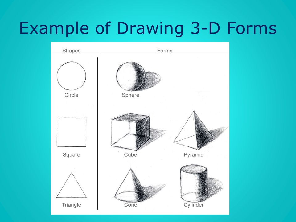 Example of Drawing 3-D Forms